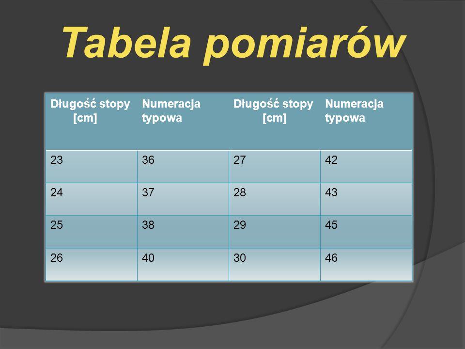 Tabela pomiarów Długość stopy [cm] Numeracja typowa Numeracja typowa